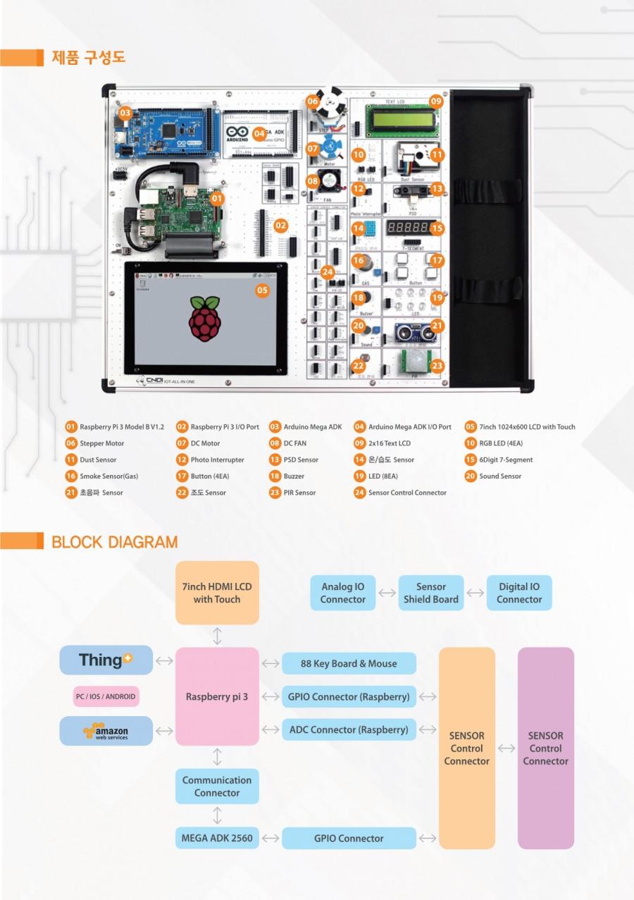 mCube-IoT+Prime_4.jpg